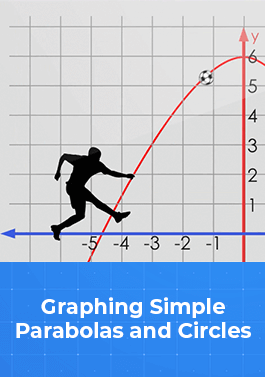 Graphing Simple Parabolas and Circles-image