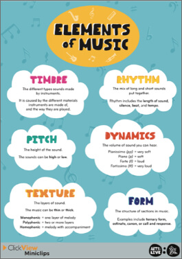 Elements of Music: Rhythm Lesson Plan Pack-image