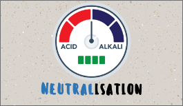 KS3 - Neutralisation-image
