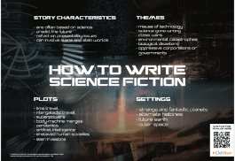 How to Write Science Fiction-image