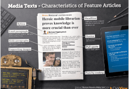 Characteristics of Feature Articles-image