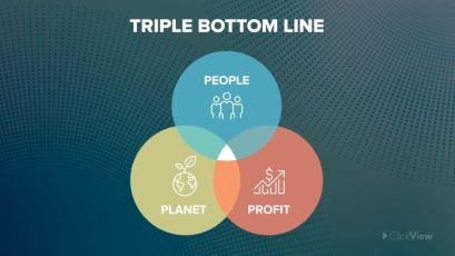 Business - The Triple Bottom Line -video