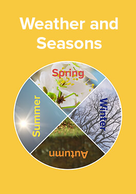 Weather and Seasons Lesson Plan-image
