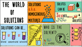 KS3 - Solutions-image