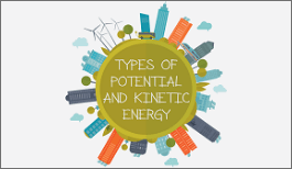 KS3 - Types of Potential and Kinetic Energy-image