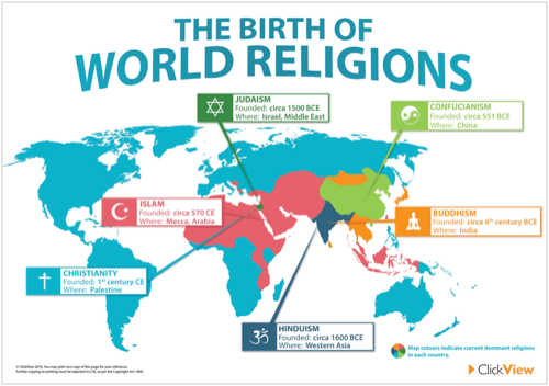 The Birth of World Religions Poster